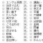 語彙推定テスト Test Sheet1